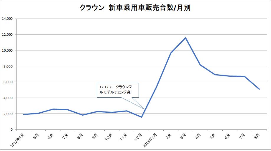 クラウングラフ
